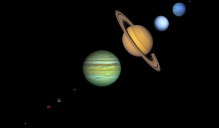 Astrology and the Solar System