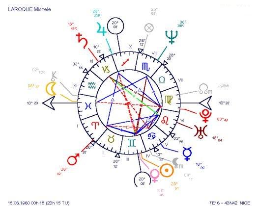 Michèle Laroque's Natal Chart