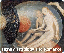 Horary astrology answers your Question on Romance, Marraige, Career or Finances