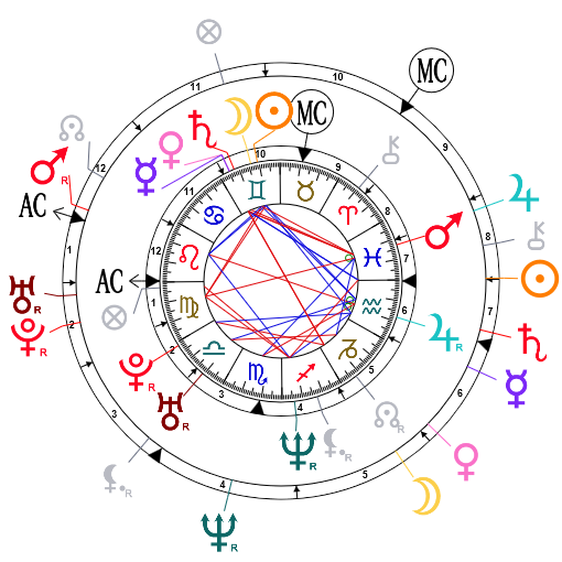 Astrological Compatibility Seal And Heidi Klum
